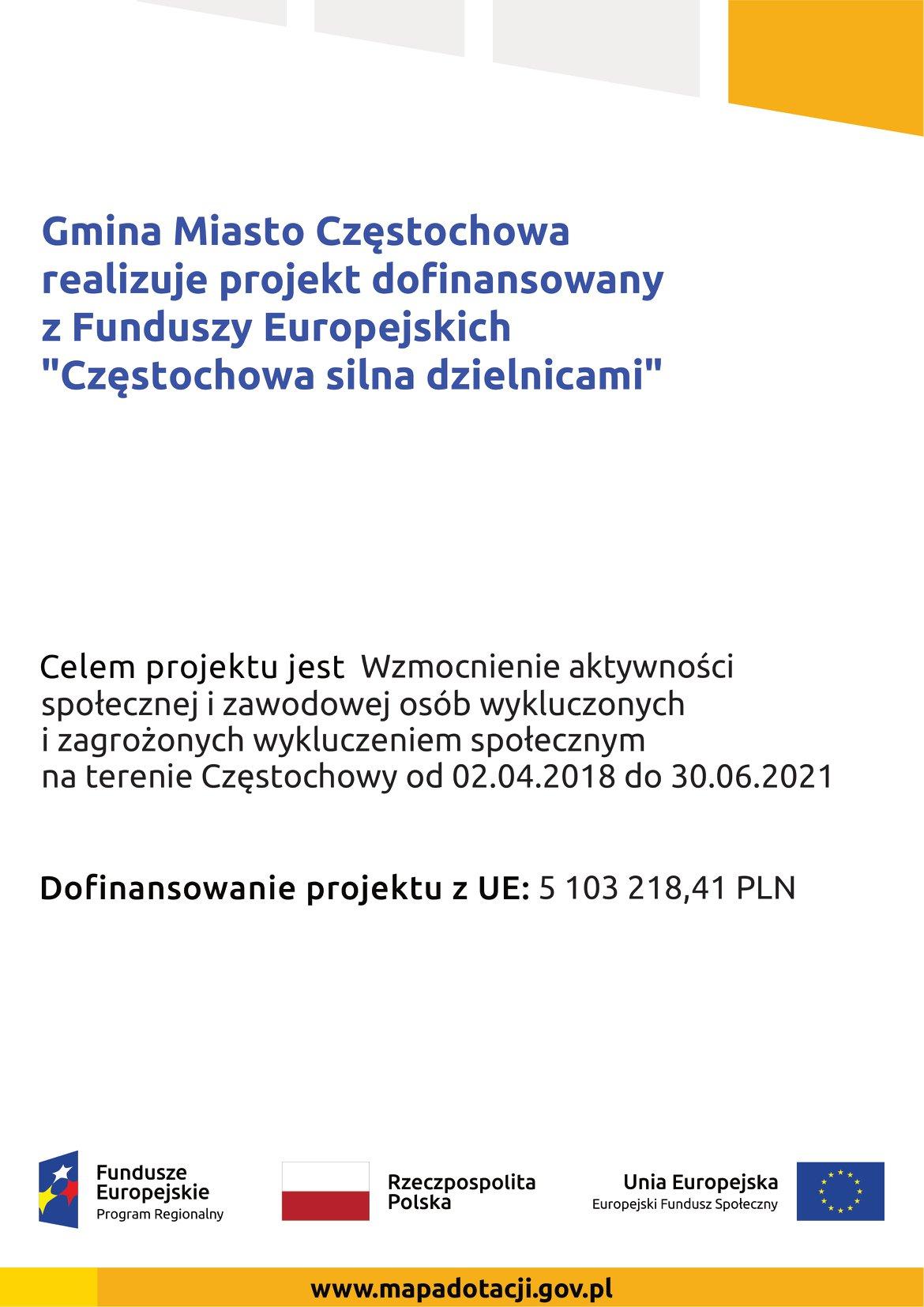 """""""Częstochowa silna dzielnicami"""""""